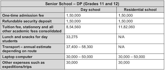 Fee schedule test   Aga Khan Academies