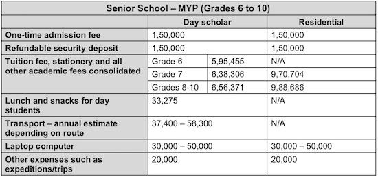 Hyd 20180712 fee schedule MYP jpg | Aga Khan Academies