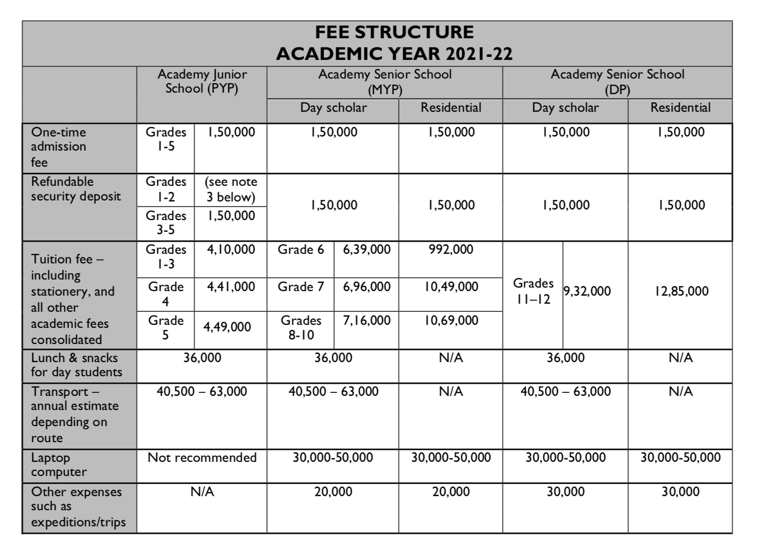Hyderbad Fee Schedule 2021-2022