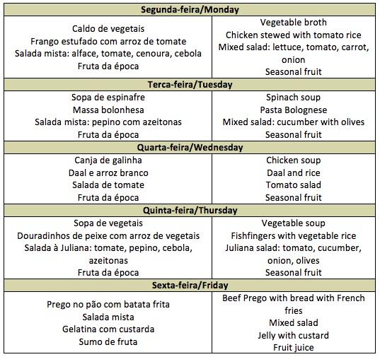 AKA Maputo sample lunch menu