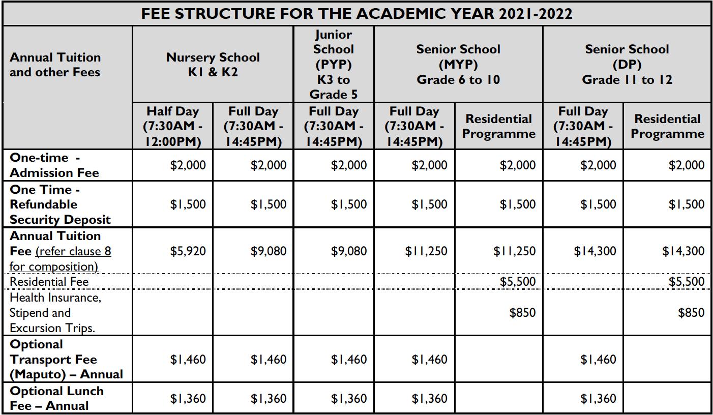 AKA Maputo 2021-2022 fee schedule