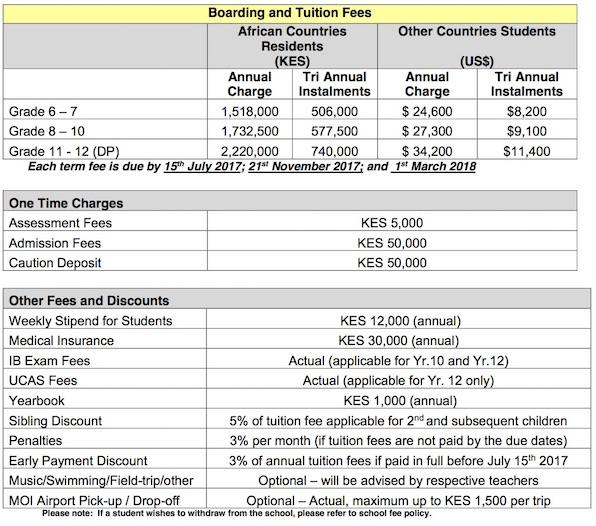 Aga Khan Academy Mombasa residential student fees 2017-18